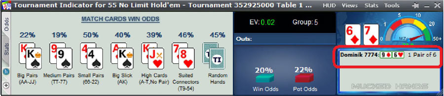 Tournament-Indicator Poker Odds Calculator